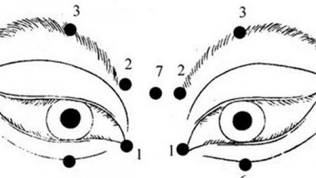 Odbacite naočale! Metoda oporavka lošeg vida koja je pomogla hiljadama ljudi