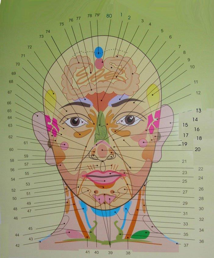 akne lice