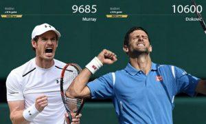 Andy Murray i Novak Đoković - Sport.ba