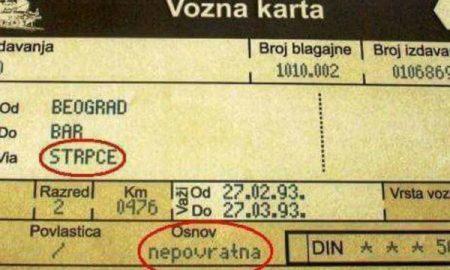vozna karta srbije Srbija – Stranica 14 – Haber.ba vozna karta srbije